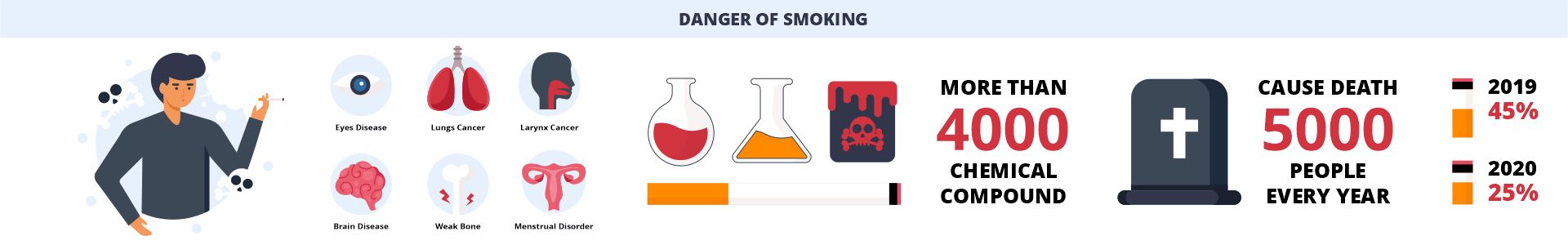 stop smoking banner
